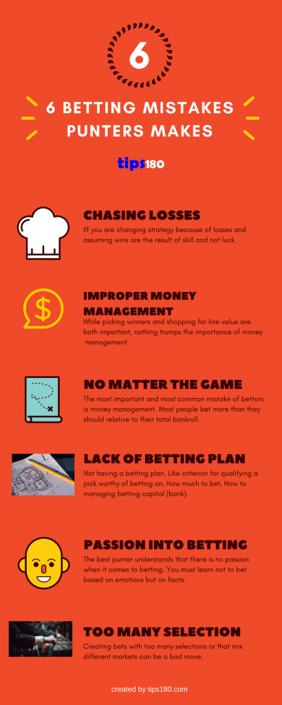 6 betting mistakes punters makes infographic